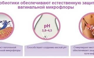 Можно ли при молочнице пить бактерии