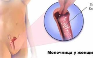 Препараты от молочницы инструкция по применению