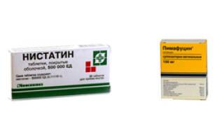 Лечение молочницы нистатин и пимафуцин