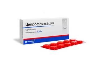 Ципрофлоксацин можно применять при молочнице